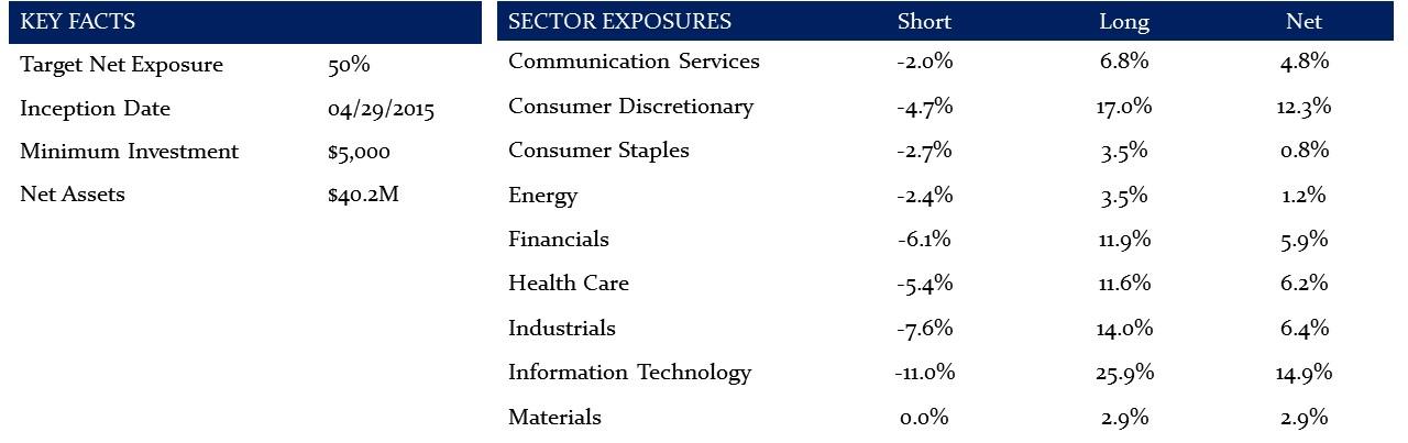 2019 03 31 Sector Exposures2